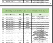 Списак РВИ којима је одобрено бањско лечење о трошку буџета